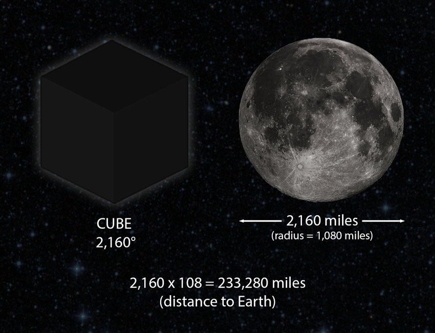 Moon Platonic Solid