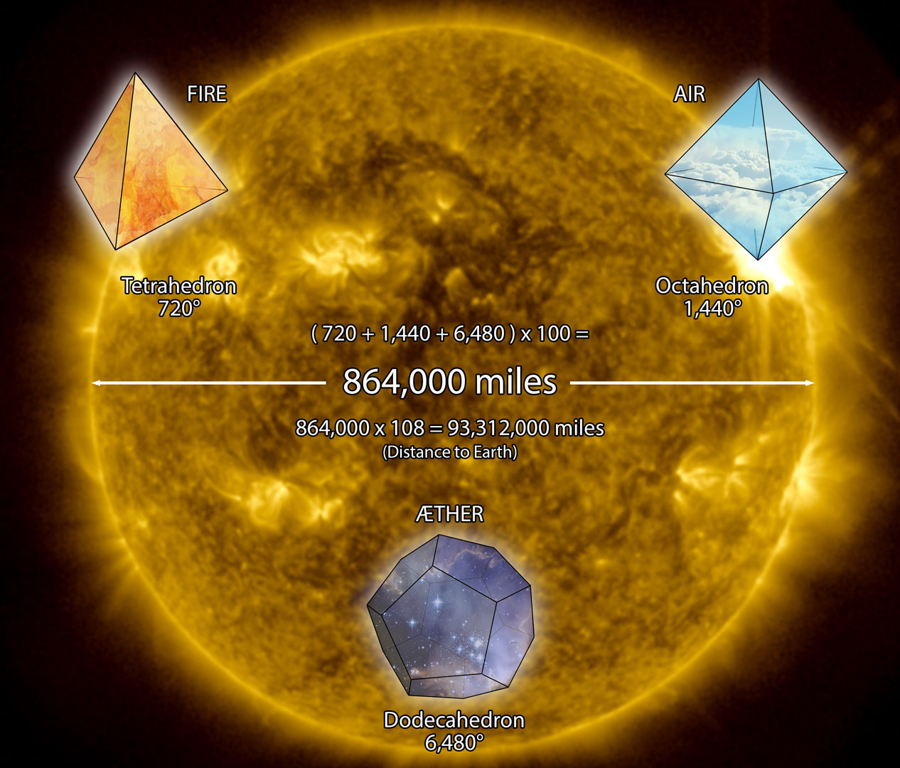 Sun Platonic Solids