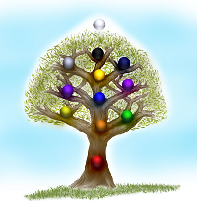 Tree of Life /Arbol de Vida